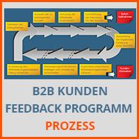 B2B KUNDEN FEEDBACK PROGRAMM  - Prozess