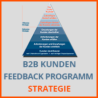 B2B KUNDEN FEEDBACK PROGRAMM - Strateie